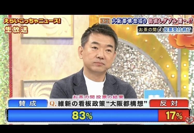 橋下徹が大阪都構想に向けた大阪クロス選挙の意義を語るも、もはや言ってることが精神論  [593776499]->画像>26枚