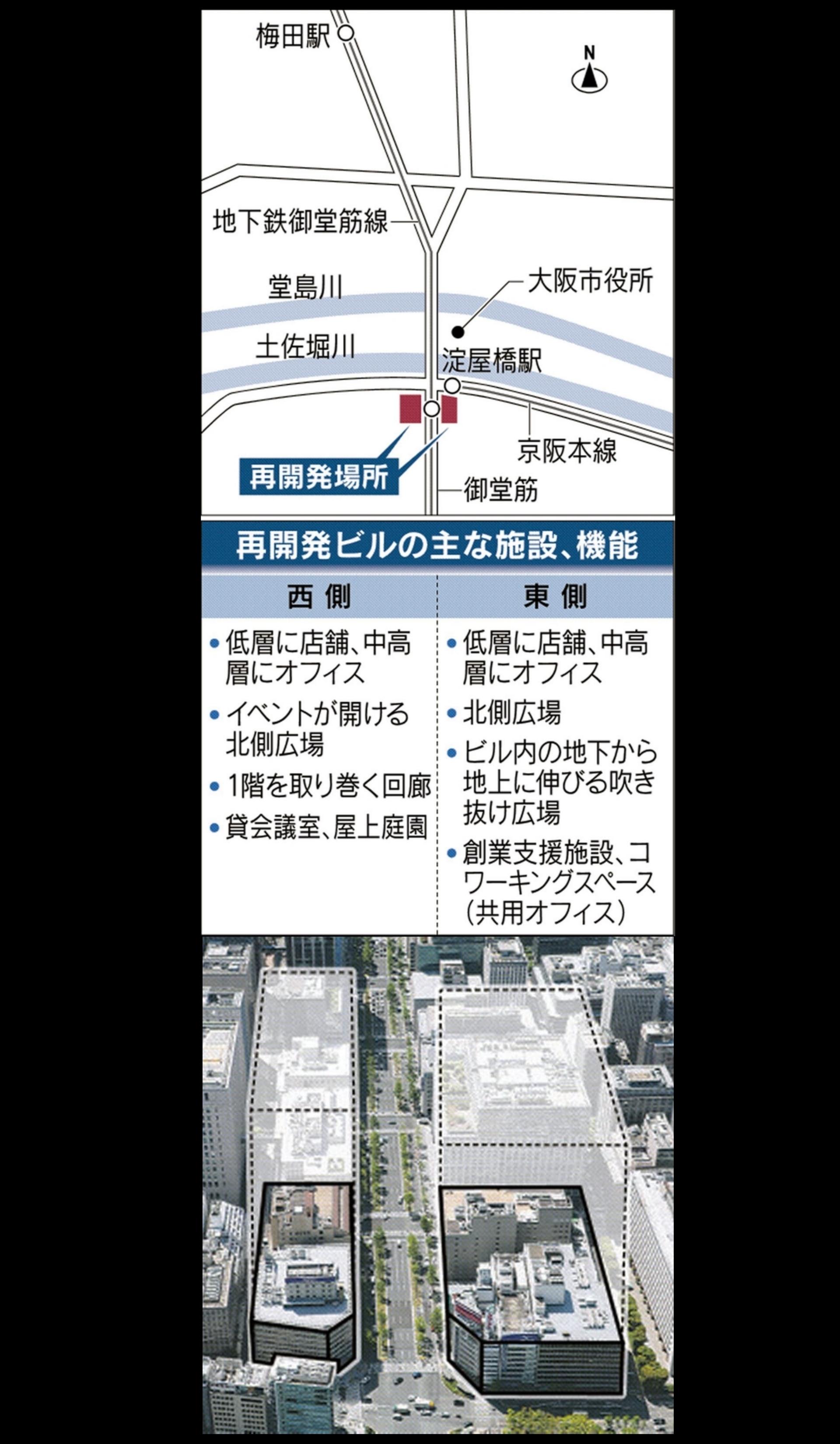 大阪の都市計画について語るスレ Part149 YouTube動画>9本 ->画像>252枚